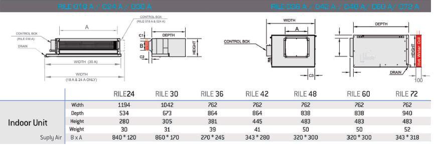 هواساز داکت اسپلیت ریم (یونیت داخلی)